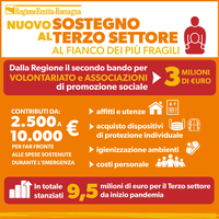È uscito il 2° Bando della Regione Emilia Romagna per il sostegno al Terzo Settore